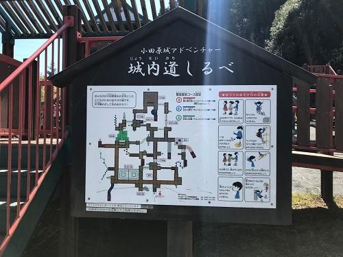 小田原城アドベンチャーの立て札